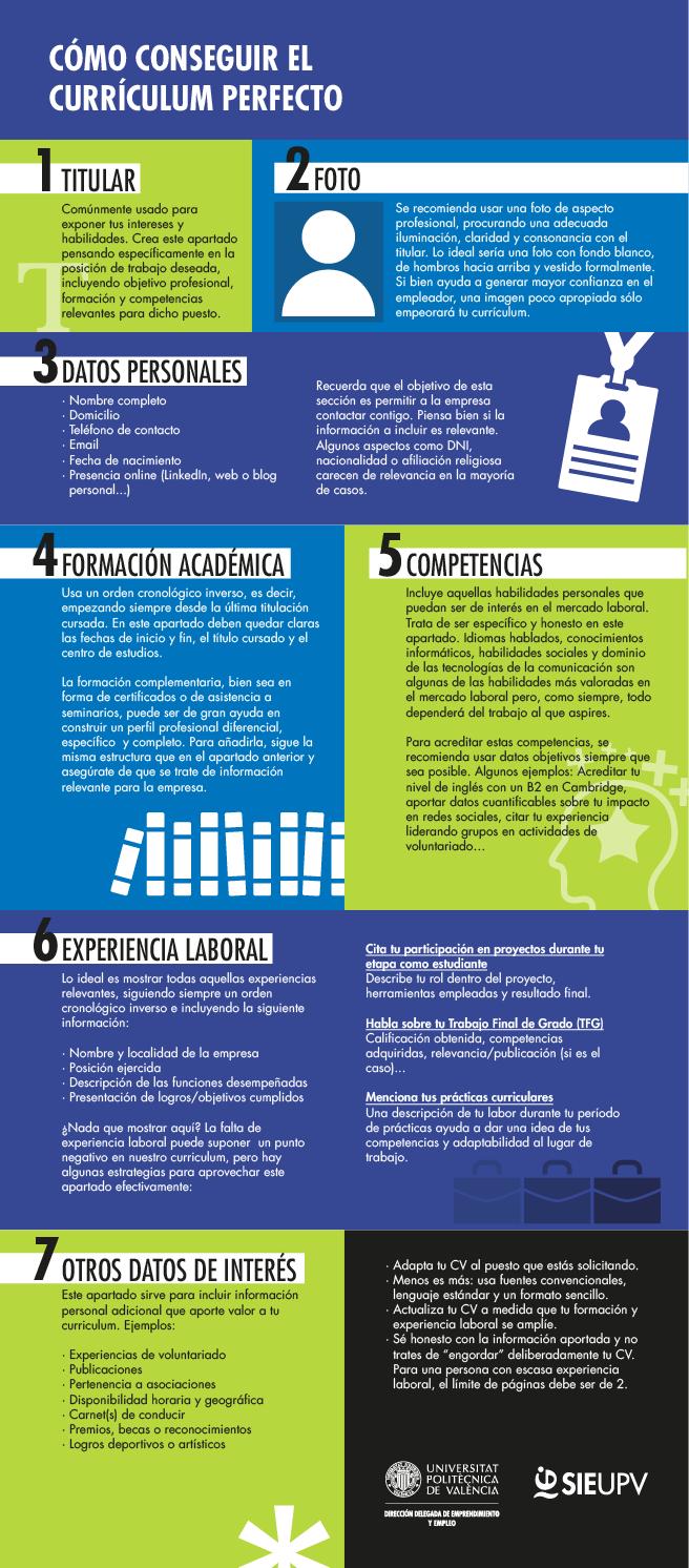 Currículum y Carta de presentación : Orientación Profesional y ...
